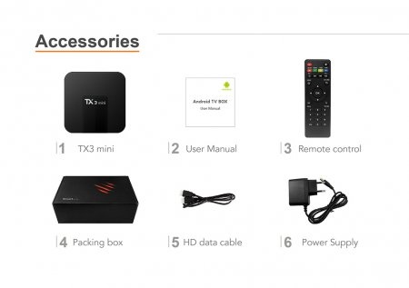 Tanix TX3 Mini — первый TV Box на новом процессоре Amlogic S905W